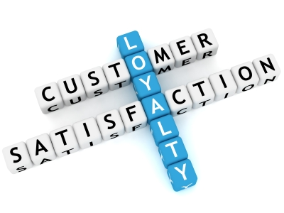 Customer Satisfaction Research Questions – Issue Spotting